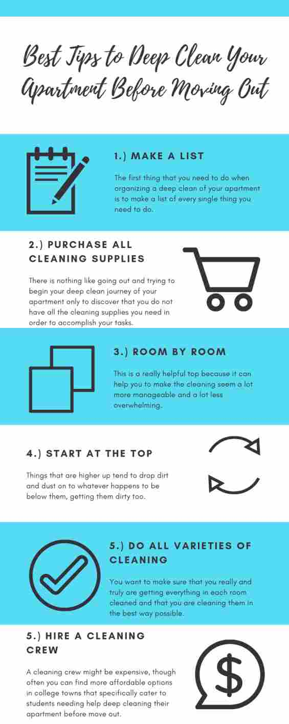 Best Tips to Deep Clean Your Apartment Before Moving Out ...