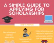 A Simple Guide to Applying for Scholarships
